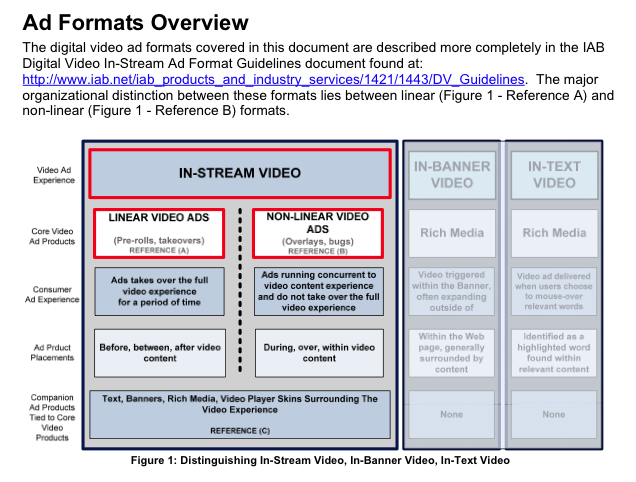IAB online video metrics standards