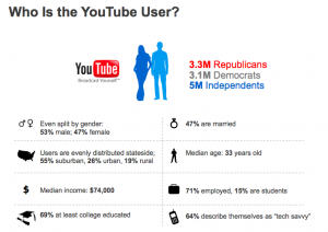 youtube user profile