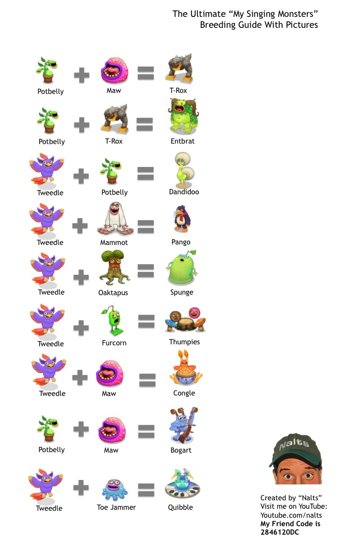 how, to, breed, breeding, monsters, singing, my, mysingingmonsters