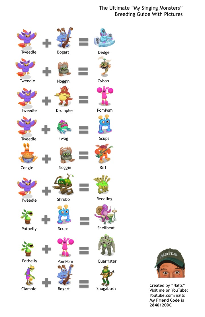 My Singing Monsters Breeding Guide With Pictures