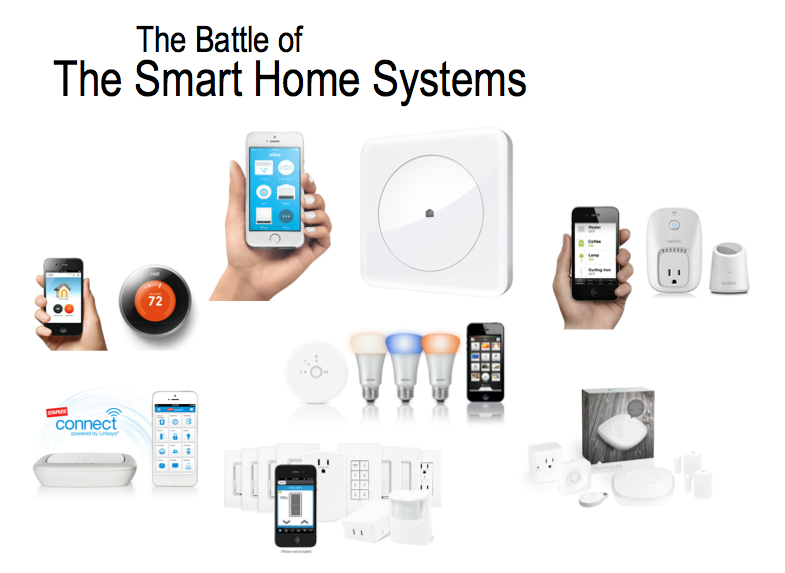 Which Smart Home System Offers The Best Flexibility At Price